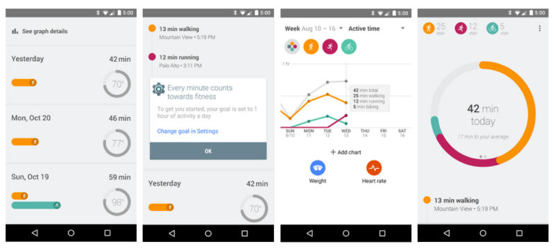 Google Fit Android